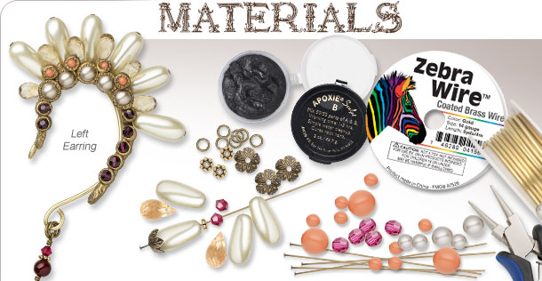 Materials and Components in the Fable Trend